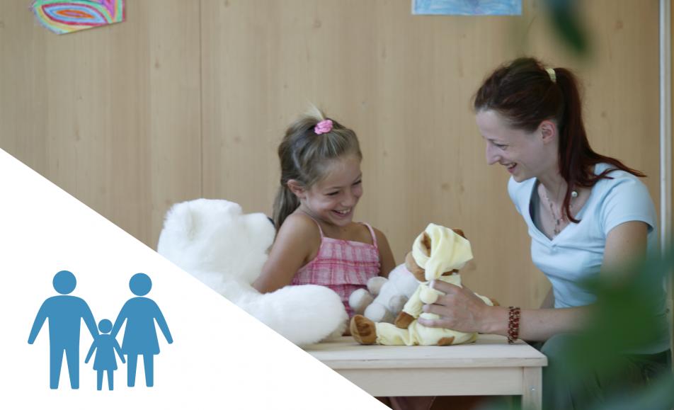 Lösungsorientierte Behandlungen von sozial-emotionalen Störungen von Kindern und Jugendlichen